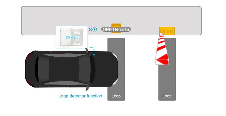 RFID-lezer