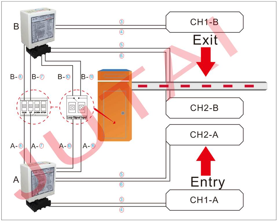 wireless vehicle loop detector dual channel for barrier gate