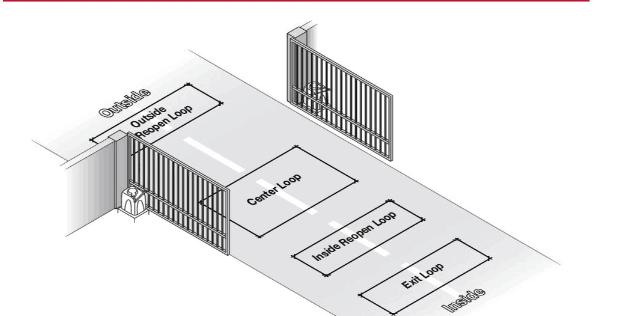 loop detector sensor