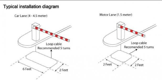 Schranke arbeitet mit Schleifendetektor