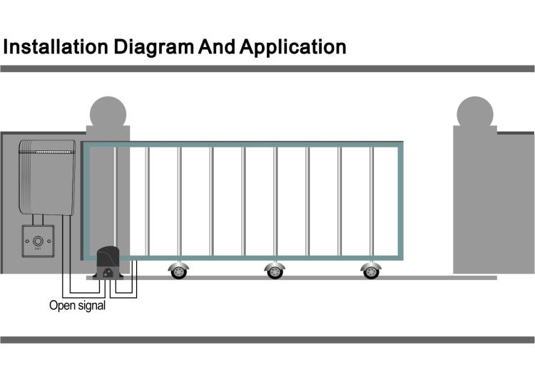 เครื่องอ่านบัตร RFID แบบสแตนด์อโลนสำหรับ Autogate ด้วยความยาว 1-4 เมตร