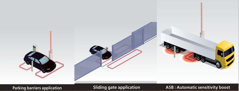 Advanced Vehicle Loop Detector Barrier Gate Control With High Performance