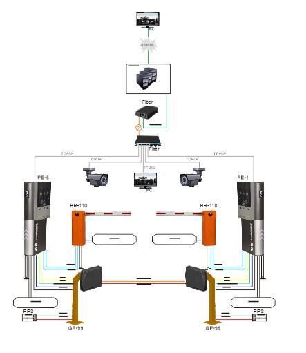 diagramme de connexion du lecteur gp99