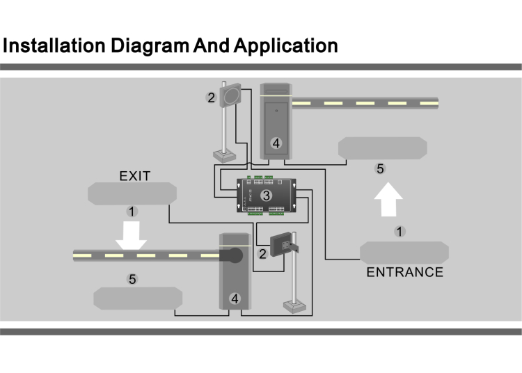 Loop Detector Installation Diagram And Application