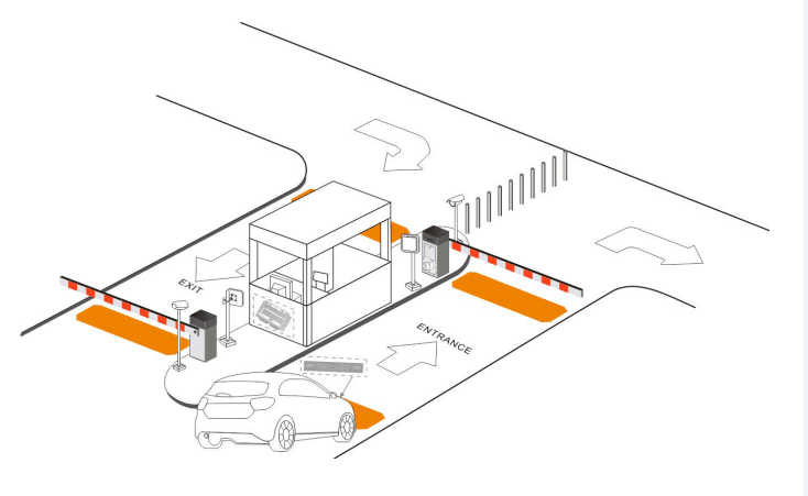 UHF пассивный считыватель RFID