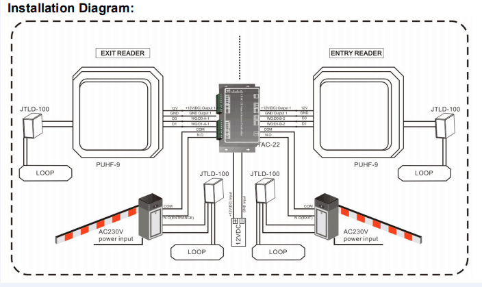 Long Distance UHF system