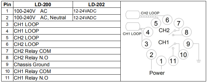 Connection Details of Dual Channel Loop Detector