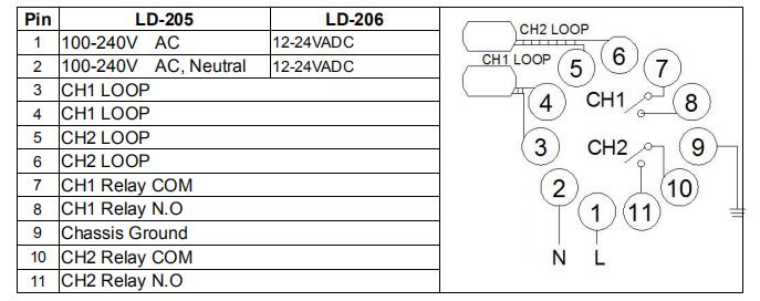 Детали подключения детектора петли к шлагбауму