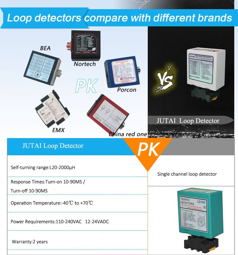 JUTAI Vehicle Gate Loop Detector Ordering Information