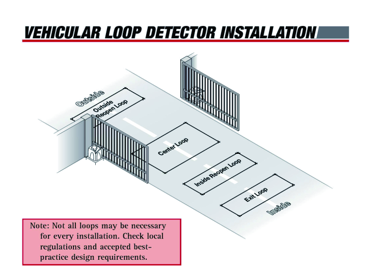 Induction Loop For Electric Gates