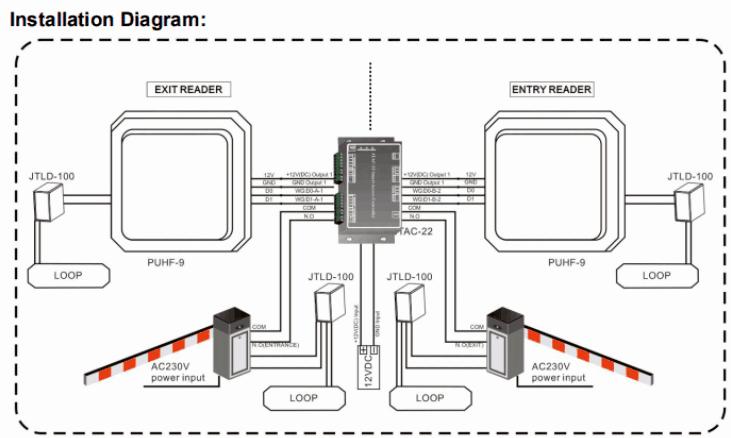 UHF читатель парковочная система