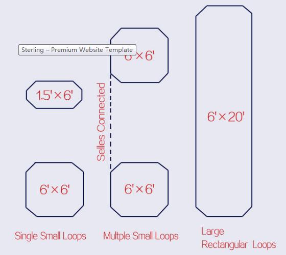 車両誘導検出用の誘導ループコイル