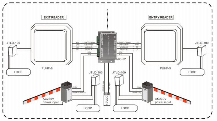 Comment connecter JUTAI Unique ID étanche Type 902-928Mhz Étiquette / autocollant UHF pour système de contrôle Accee de porte sans arrêt: