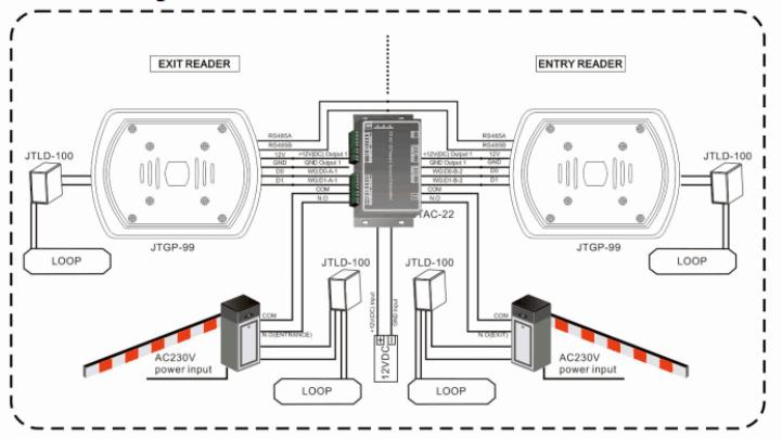 Diagramme du lecteur GP99 de proximité longue portée pour le système de stationnement