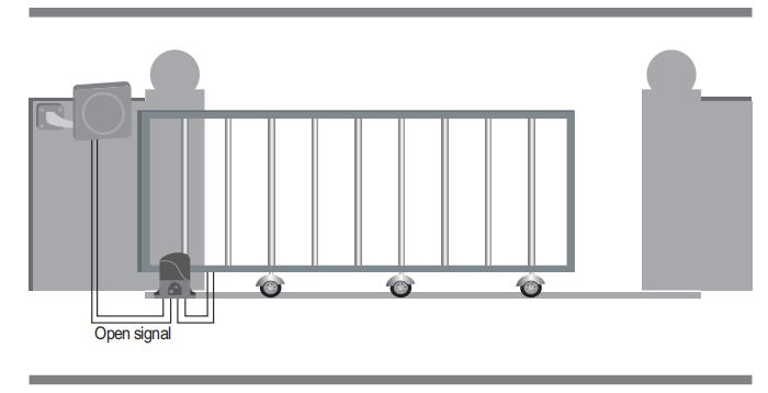 自動ゲートの設置と図