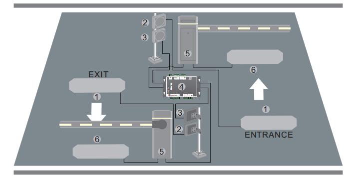 Leitor interurbano do estacionamento RFID para o parque de estacionamento da porta da barreira